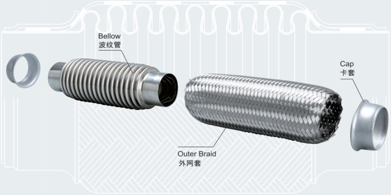 Comflex exhaust pipe with outer braid