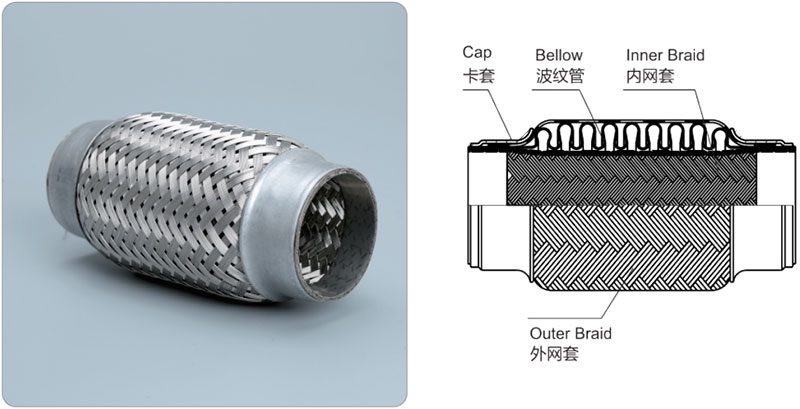 Comflex exhaust pipe with inner braid